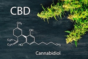 CBD Oil Trademark
